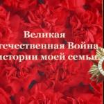 Городской исторический исследовательский краеведческий  конкурс  «Великая Отечественная война в истории моей семьи»